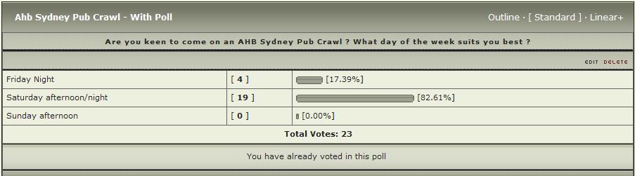 AHB_Crawl_Day_Poll.PNG