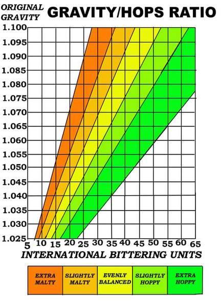 IBU_graph.jpg