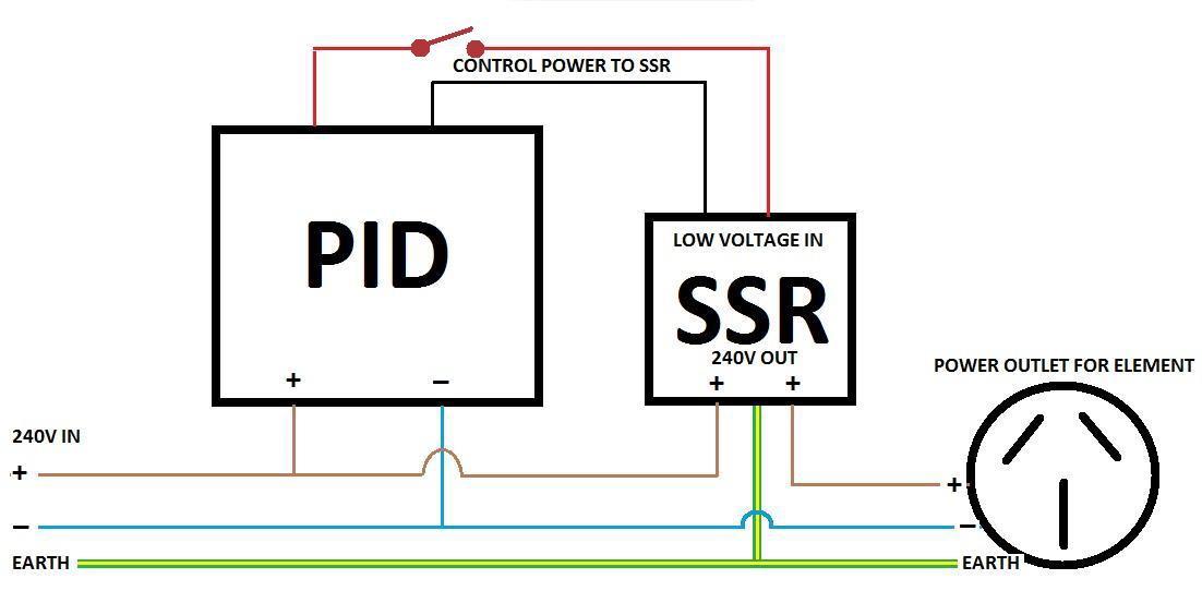 pid xlr wiring wire center \u2022 04 impala wiring diagram super simple pid controller build wiring aussie home brewer rh aussiehomebrewer com pid controller diagram pid temperature control wiring diagram
