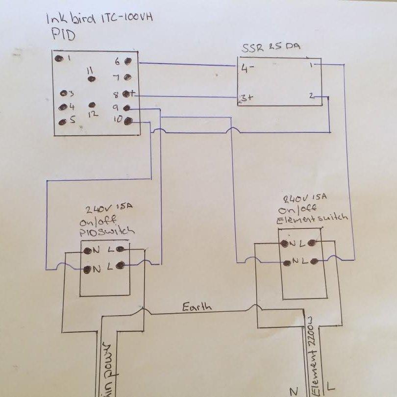 Miraculous 240V Pid Wiring Diagram Online Wiring Diagram Wiring Digital Resources Anistprontobusorg