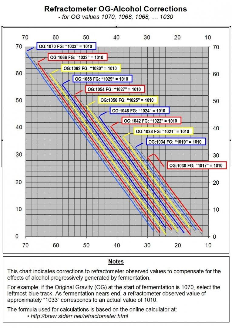 Refractometer_Calculations___70_30_b.jpg