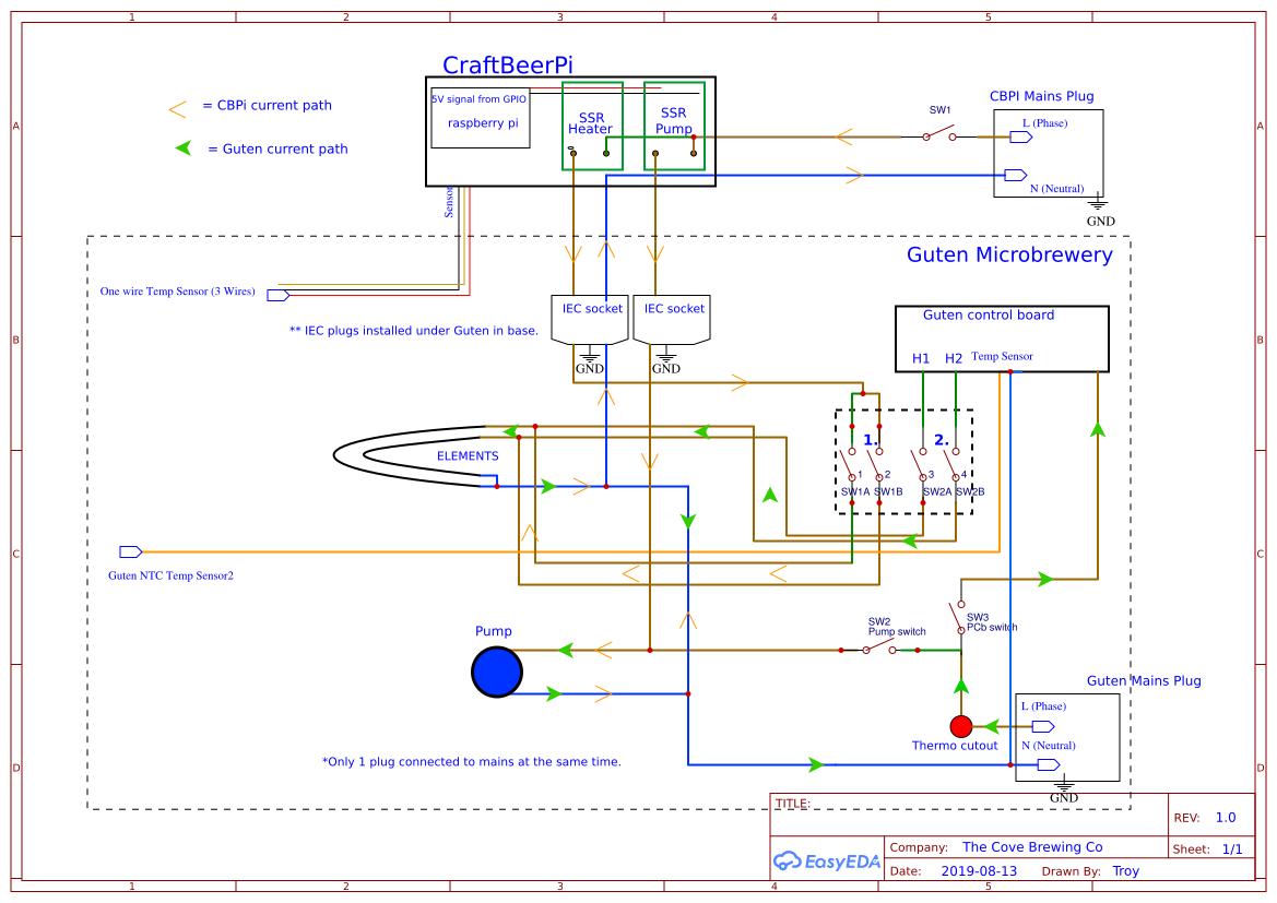 Schematic CBPI-GUTEN.png