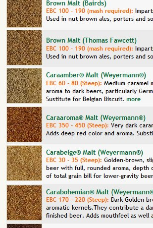 Ebc Srm Calculations For Grains Into Beers Aussie Home Brewer